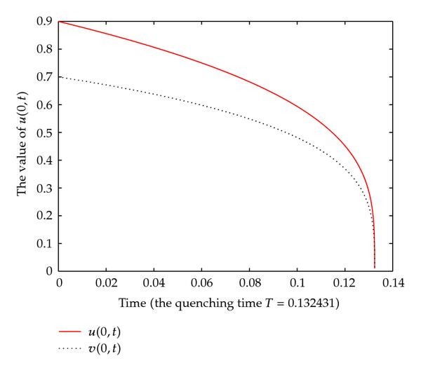 http://static-content.springer.com/image/art%3A10.1155%2F2010%2F797182/MediaObjects/13661_2010_Article_957_Fig2_HTML.jpg