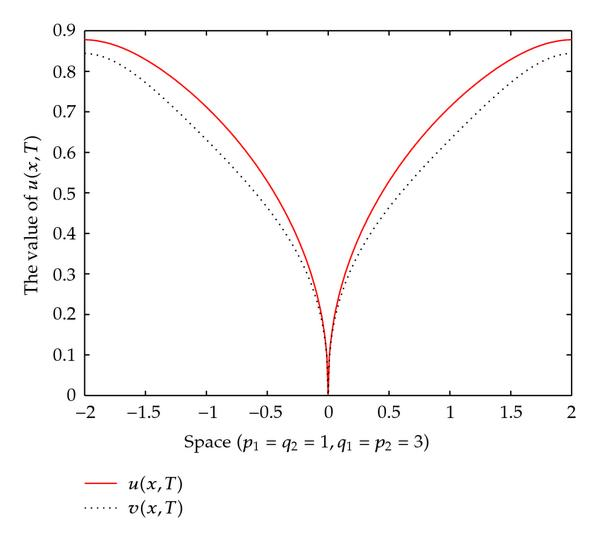 http://static-content.springer.com/image/art%3A10.1155%2F2010%2F797182/MediaObjects/13661_2010_Article_957_Fig3_HTML.jpg
