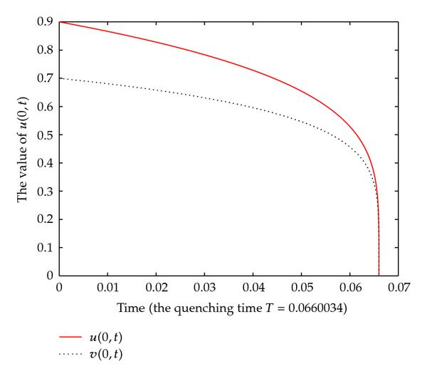 http://static-content.springer.com/image/art%3A10.1155%2F2010%2F797182/MediaObjects/13661_2010_Article_957_Fig4_HTML.jpg