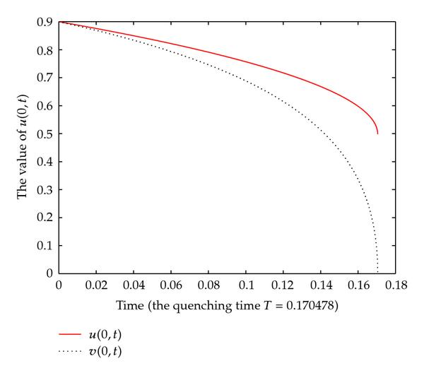 http://static-content.springer.com/image/art%3A10.1155%2F2010%2F797182/MediaObjects/13661_2010_Article_957_Fig5_HTML.jpg