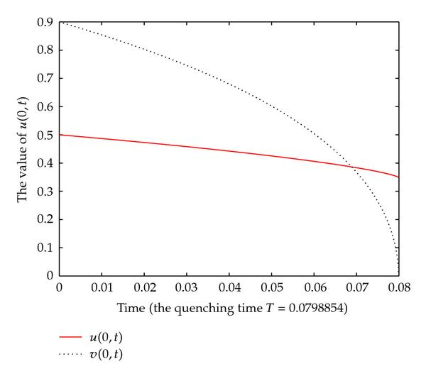 http://static-content.springer.com/image/art%3A10.1155%2F2010%2F797182/MediaObjects/13661_2010_Article_957_Fig6_HTML.jpg