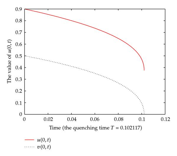 http://static-content.springer.com/image/art%3A10.1155%2F2010%2F797182/MediaObjects/13661_2010_Article_957_Fig7_HTML.jpg