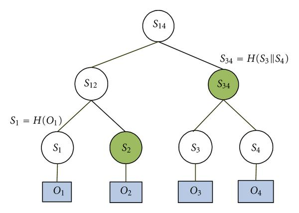 http://static-content.springer.com/image/art%3A10.1155%2F2010%2F808797/MediaObjects/13638_2010_Article_2030_Fig1_HTML.jpg