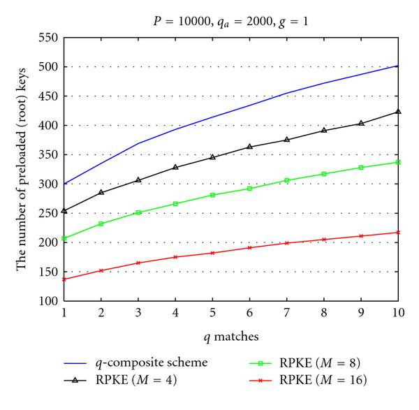 http://static-content.springer.com/image/art%3A10.1155%2F2010%2F808797/MediaObjects/13638_2010_Article_2030_Fig6_HTML.jpg