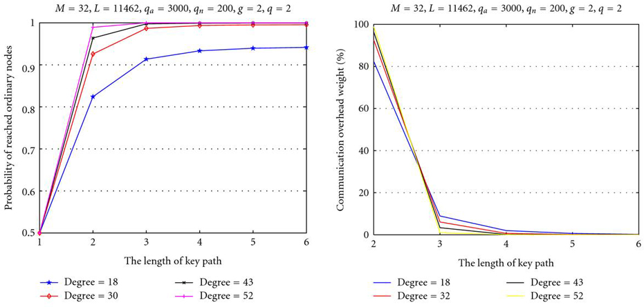 http://static-content.springer.com/image/art%3A10.1155%2F2010%2F808797/MediaObjects/13638_2010_Article_2030_Fig9_HTML.jpg