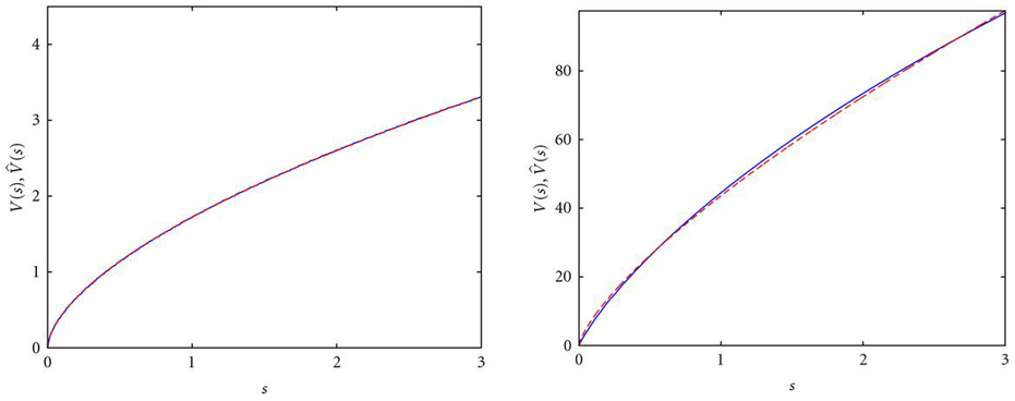 http://static-content.springer.com/image/art%3A10.1155%2F2010%2F815213/MediaObjects/13638_2010_Article_2032_Fig1_HTML.jpg