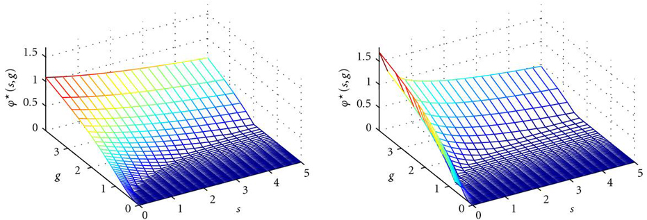 http://static-content.springer.com/image/art%3A10.1155%2F2010%2F815213/MediaObjects/13638_2010_Article_2032_Fig2_HTML.jpg
