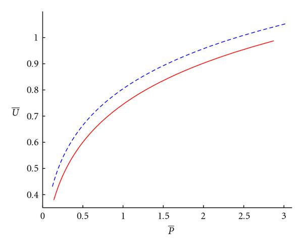 http://static-content.springer.com/image/art%3A10.1155%2F2010%2F815213/MediaObjects/13638_2010_Article_2032_Fig3_HTML.jpg