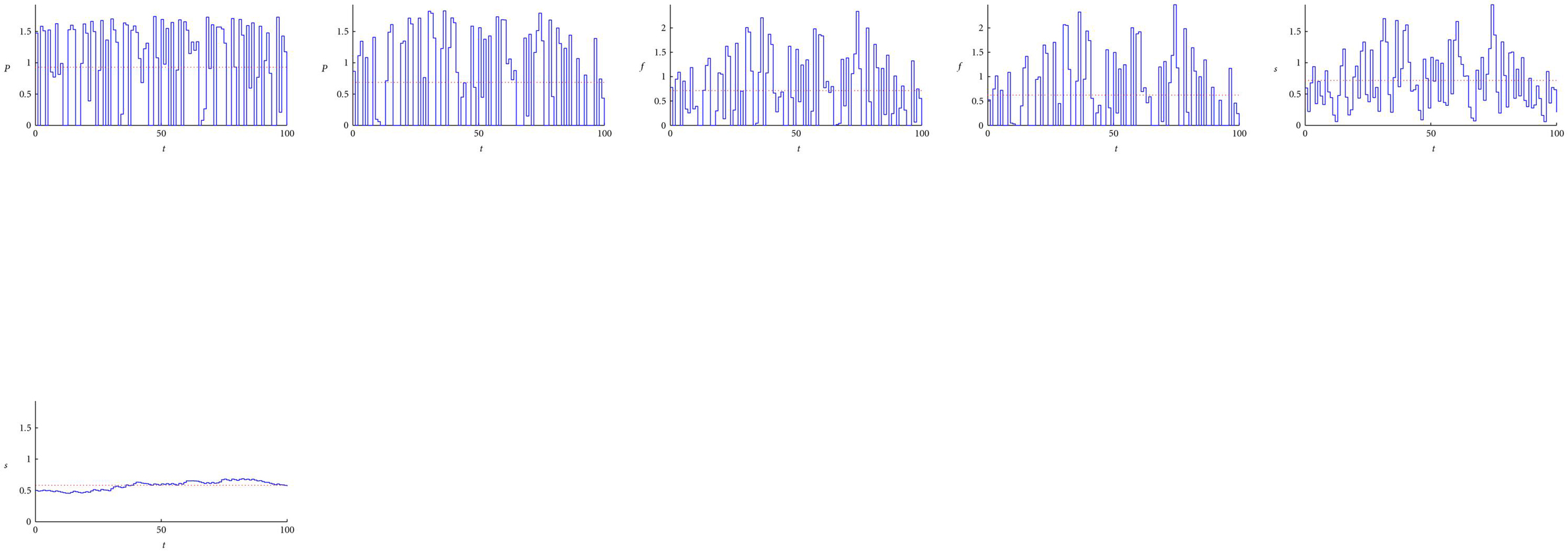 http://static-content.springer.com/image/art%3A10.1155%2F2010%2F815213/MediaObjects/13638_2010_Article_2032_Fig4_HTML.jpg