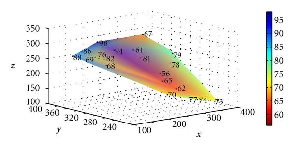 http://static-content.springer.com/image/art%3A10.1155%2F2010%2F871409/MediaObjects/13640_2009_Article_342_Fig11_HTML.jpg