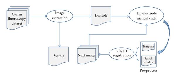 http://static-content.springer.com/image/art%3A10.1155%2F2010%2F871409/MediaObjects/13640_2009_Article_342_Fig4_HTML.jpg