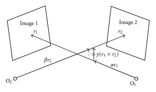 http://static-content.springer.com/image/art%3A10.1155%2F2010%2F871409/MediaObjects/13640_2009_Article_342_Fig6_HTML.jpg