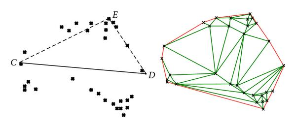 http://static-content.springer.com/image/art%3A10.1155%2F2010%2F871409/MediaObjects/13640_2009_Article_342_Fig7_HTML.jpg