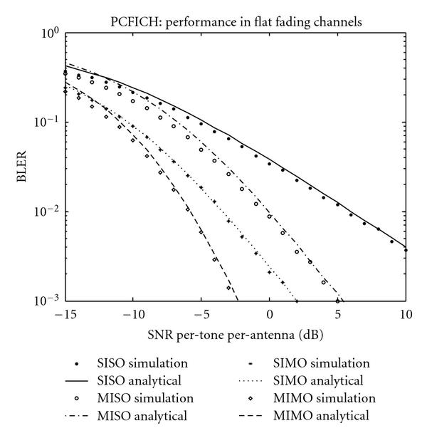 http://static-content.springer.com/image/art%3A10.1155%2F2010%2F914934/MediaObjects/13638_2010_Article_2058_Fig2_HTML.jpg