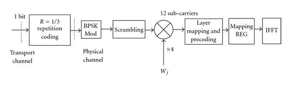 http://static-content.springer.com/image/art%3A10.1155%2F2010%2F914934/MediaObjects/13638_2010_Article_2058_Fig3_HTML.jpg