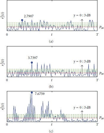 http://static-content.springer.com/image/art%3A10.1155%2F2010%2F945427/MediaObjects/13638_2010_Article_2072_Fig3_HTML.jpg