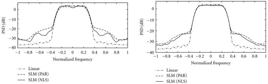 http://static-content.springer.com/image/art%3A10.1155%2F2010%2F945427/MediaObjects/13638_2010_Article_2072_Fig6_HTML.jpg