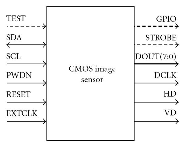 http://static-content.springer.com/image/art%3A10.1155%2F2011%2F270908/MediaObjects/13639_2010_Article_230_Fig2_HTML.jpg