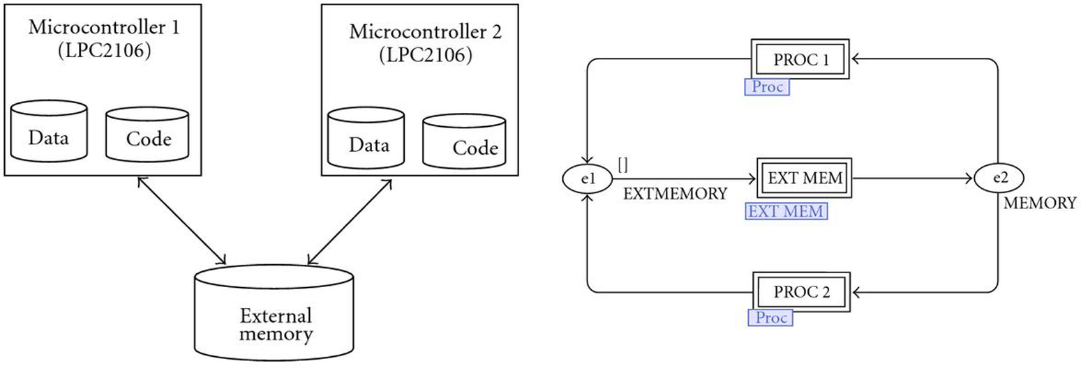 http://static-content.springer.com/image/art%3A10.1155%2F2011%2F316510/MediaObjects/13639_2010_Article_232_Fig11_HTML.jpg