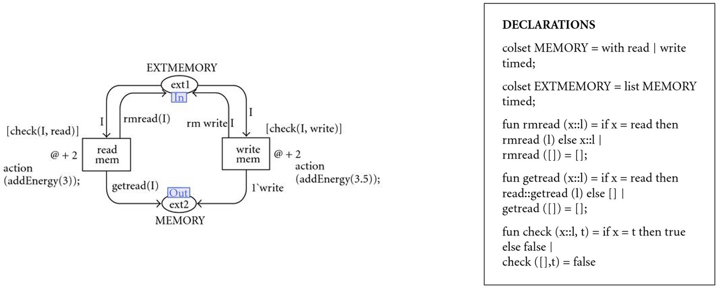 http://static-content.springer.com/image/art%3A10.1155%2F2011%2F316510/MediaObjects/13639_2010_Article_232_Fig12_HTML.jpg