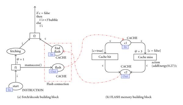 http://static-content.springer.com/image/art%3A10.1155%2F2011%2F316510/MediaObjects/13639_2010_Article_232_Fig3_HTML.jpg