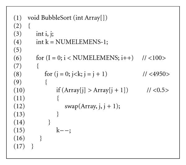http://static-content.springer.com/image/art%3A10.1155%2F2011%2F316510/MediaObjects/13639_2010_Article_232_Fig9_HTML.jpg