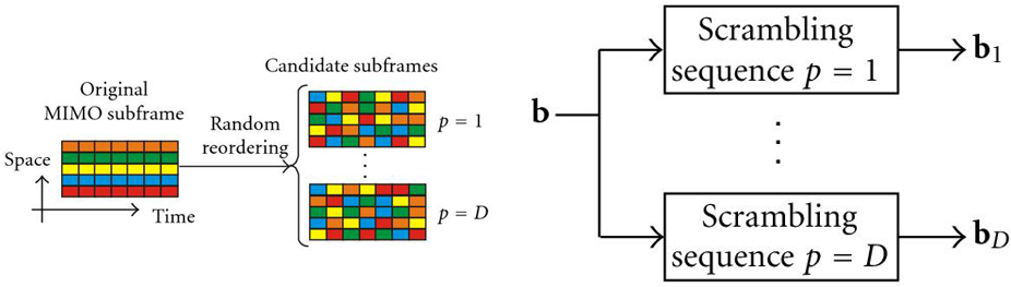 http://static-content.springer.com/image/art%3A10.1155%2F2011%2F376394/MediaObjects/13638_2010_Article_2109_Fig2_HTML.jpg