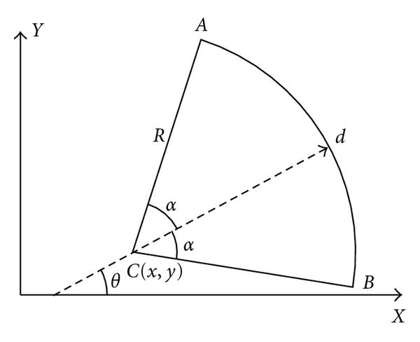 http://static-content.springer.com/image/art%3A10.1155%2F2011%2F458283/MediaObjects/13640_2010_Article_352_Fig1_HTML.jpg