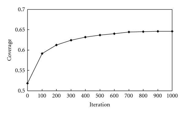 http://static-content.springer.com/image/art%3A10.1155%2F2011%2F458283/MediaObjects/13640_2010_Article_352_Fig2_HTML.jpg