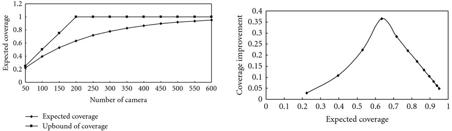 http://static-content.springer.com/image/art%3A10.1155%2F2011%2F458283/MediaObjects/13640_2010_Article_352_Fig6_HTML.jpg