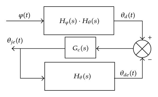 http://static-content.springer.com/image/art%3A10.1155%2F2011%2F687363/MediaObjects/13662_2010_Article_65_Fig10_HTML.jpg