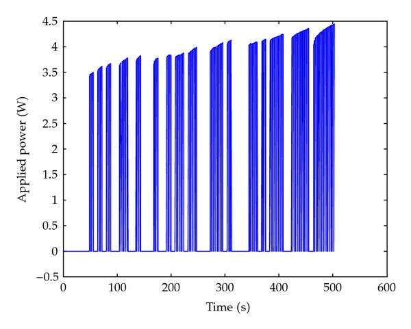 http://static-content.springer.com/image/art%3A10.1155%2F2011%2F687363/MediaObjects/13662_2010_Article_65_Fig12_HTML.jpg
