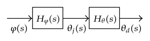 http://static-content.springer.com/image/art%3A10.1155%2F2011%2F687363/MediaObjects/13662_2010_Article_65_Fig6_HTML.jpg