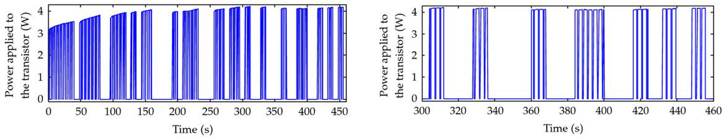 http://static-content.springer.com/image/art%3A10.1155%2F2011%2F687363/MediaObjects/13662_2010_Article_65_Fig7_HTML.jpg
