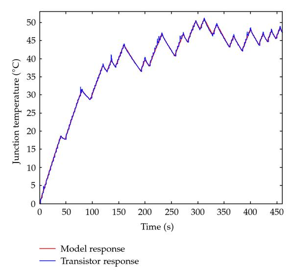 http://static-content.springer.com/image/art%3A10.1155%2F2011%2F687363/MediaObjects/13662_2010_Article_65_Fig8_HTML.jpg