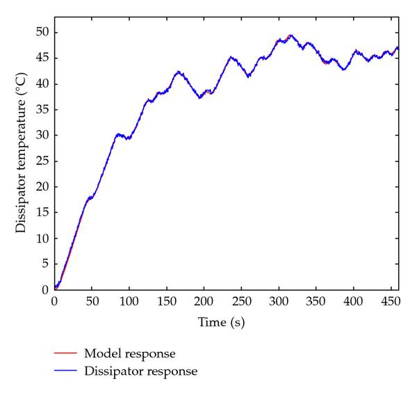 http://static-content.springer.com/image/art%3A10.1155%2F2011%2F687363/MediaObjects/13662_2010_Article_65_Fig9_HTML.jpg