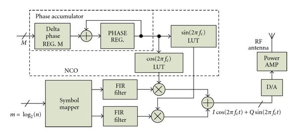 http://static-content.springer.com/image/art%3A10.1155%2F2011%2F790265/MediaObjects/13639_2010_Article_244_Fig1_HTML.jpg