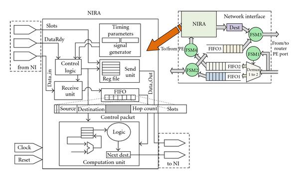 http://static-content.springer.com/image/art%3A10.1155%2F2011%2F790265/MediaObjects/13639_2010_Article_244_Fig4_HTML.jpg