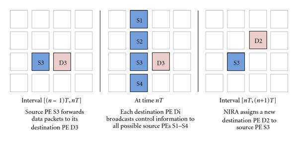 http://static-content.springer.com/image/art%3A10.1155%2F2011%2F790265/MediaObjects/13639_2010_Article_244_Fig5_HTML.jpg