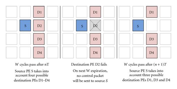 http://static-content.springer.com/image/art%3A10.1155%2F2011%2F790265/MediaObjects/13639_2010_Article_244_Fig6_HTML.jpg