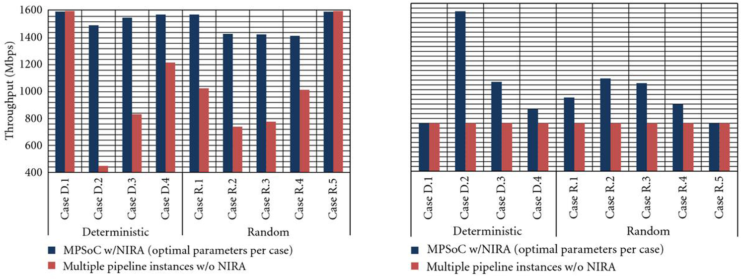 http://static-content.springer.com/image/art%3A10.1155%2F2011%2F790265/MediaObjects/13639_2010_Article_244_Fig7_HTML.jpg