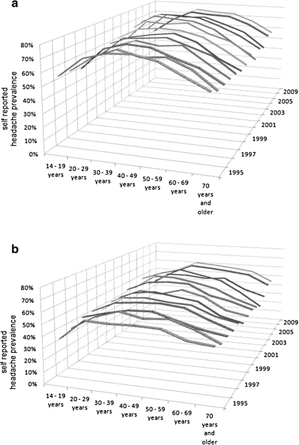 http://static-content.springer.com/image/art%3A10.1186%2F1129-2377-14-11/MediaObjects/10194_2013_Article_265_Fig3_HTML.jpg