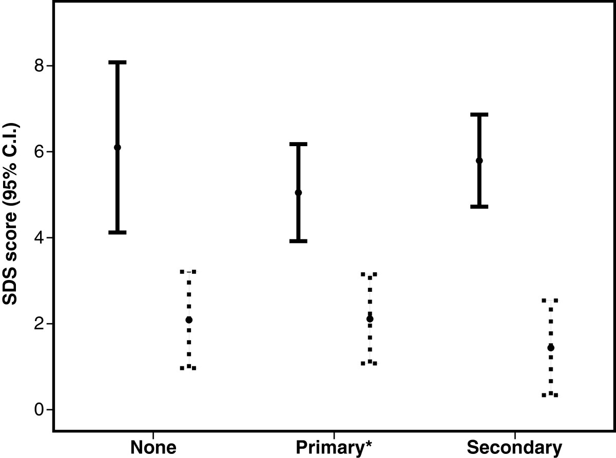 http://static-content.springer.com/image/art%3A10.1186%2F1129-2377-14-5/MediaObjects/10194_2012_Article_253_Fig3_HTML.jpg