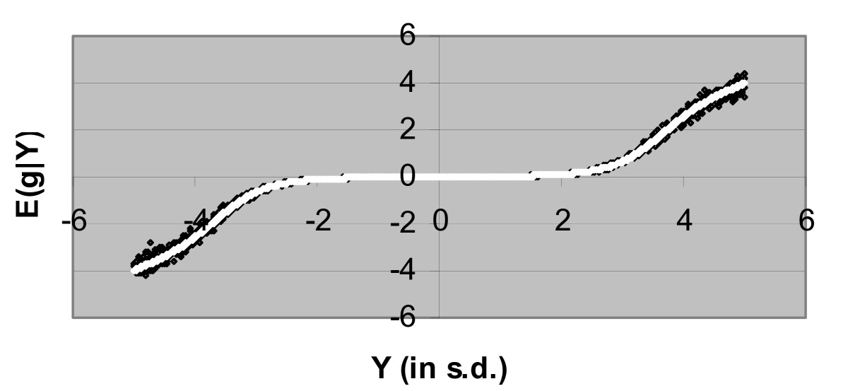 http://static-content.springer.com/image/art%3A10.1186%2F1297-9686-41-2/MediaObjects/12711_2008_Article_2377_Fig1_HTML.jpg