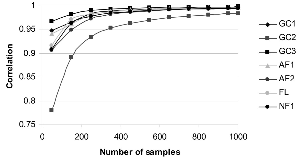 http://static-content.springer.com/image/art%3A10.1186%2F1297-9686-41-23/MediaObjects/12711_2008_Article_2398_Fig1_HTML.jpg