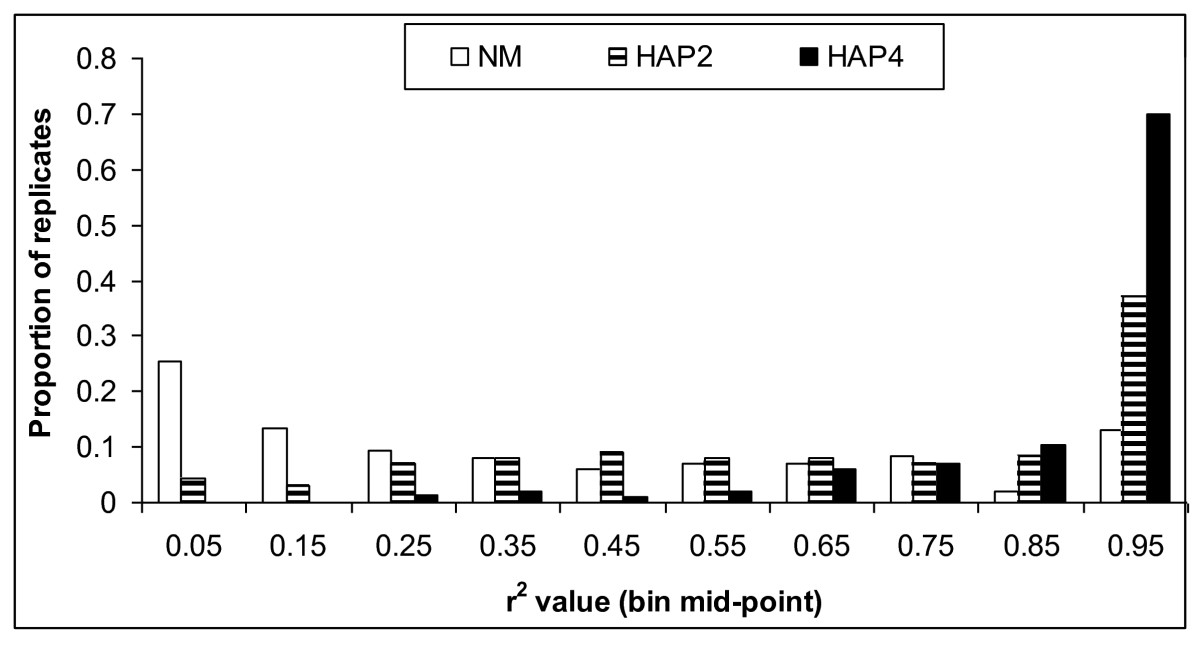 http://static-content.springer.com/image/art%3A10.1186%2F1297-9686-42-10/MediaObjects/12711_2009_Article_2439_Fig2_HTML.jpg