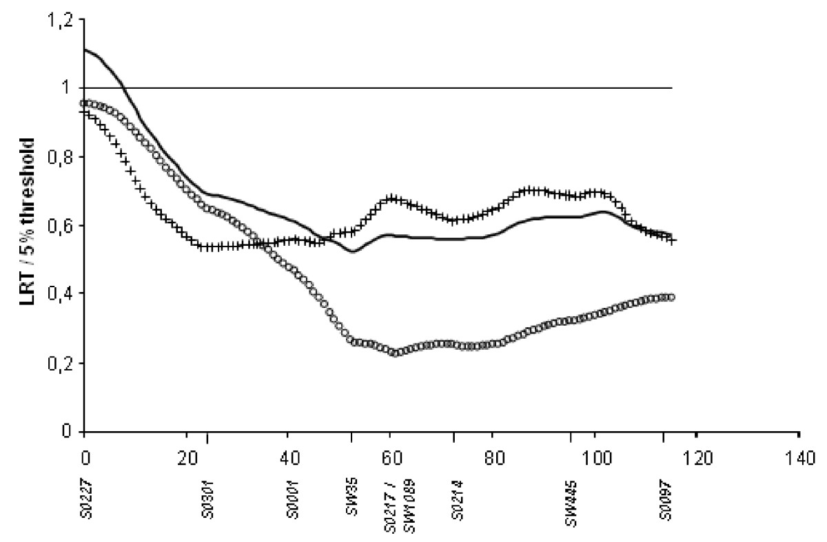 http://static-content.springer.com/image/art%3A10.1186%2F1297-9686-42-42/MediaObjects/12711_2010_Article_2471_Fig2_HTML.jpg