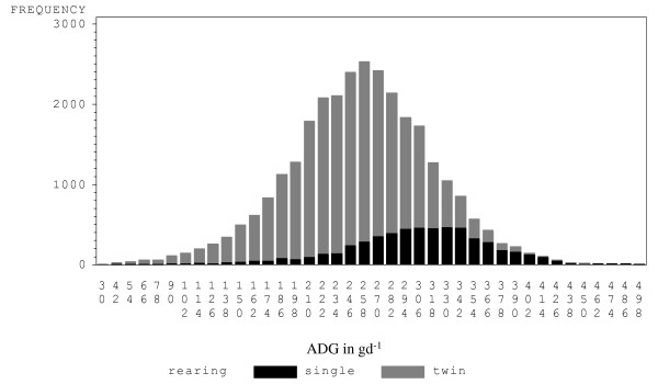 http://static-content.springer.com/image/art%3A10.1186%2F1297-9686-43-32/MediaObjects/12711_2011_2504_Fig2_HTML.jpg
