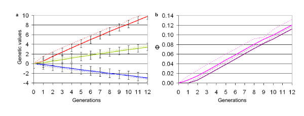 http://static-content.springer.com/image/art%3A10.1186%2F1297-9686-43-36/MediaObjects/12711_2011_2506_Fig1_HTML.jpg