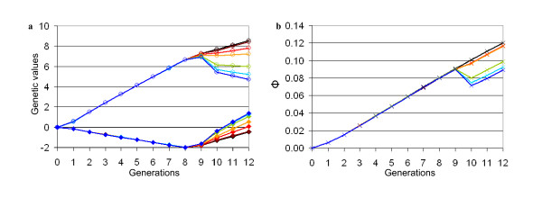 http://static-content.springer.com/image/art%3A10.1186%2F1297-9686-43-36/MediaObjects/12711_2011_2506_Fig2_HTML.jpg